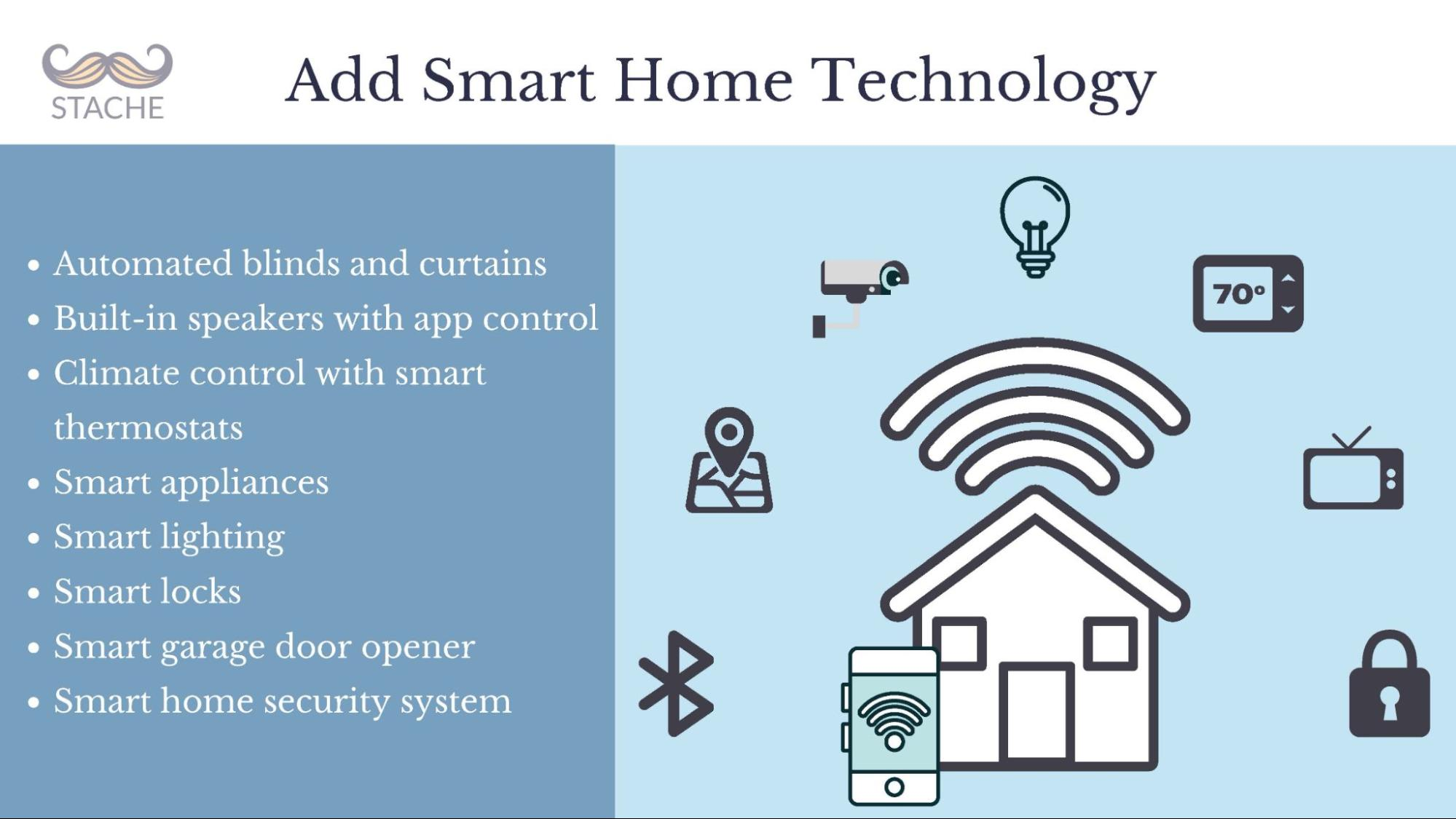 add smart home technology to your home
