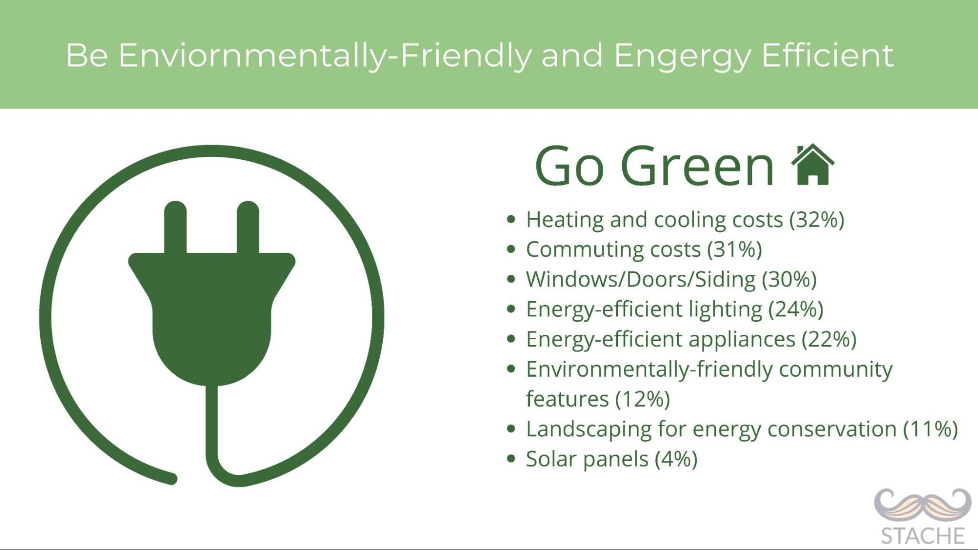 make your home energy efficient