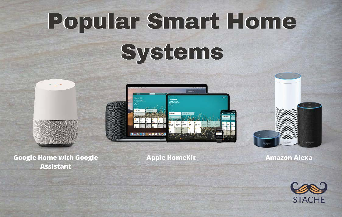popular smart home systems